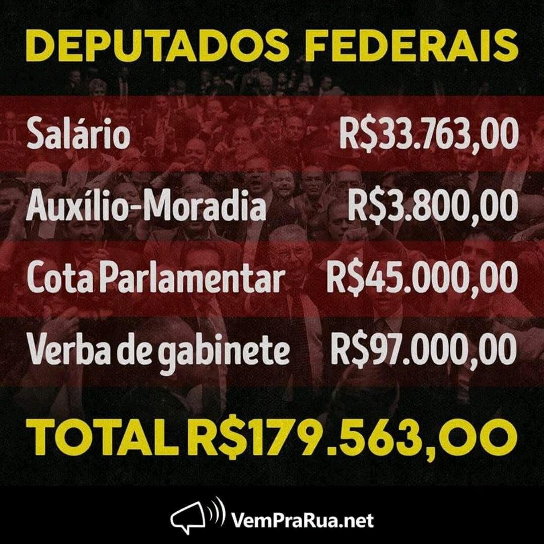 Movimento Brasil Online: contra a corrupcao e a impunidade no Brasil